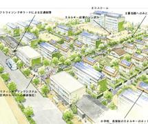 低炭素まちづくり設計書の街区イメージ